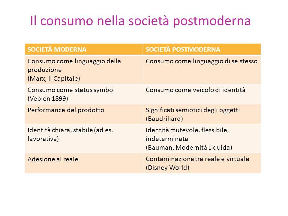 Il consumo nella società postmoderna SOCIETÀ MODERNASOCIETÀ POSTMODERNA Consumo come linguaggio della produzione (Marx, Il Capitale) Consumo come ling