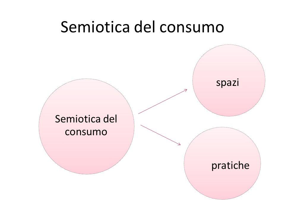 Semiotica del consumo pratiche spazi