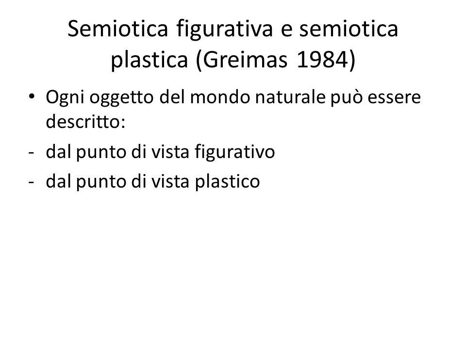 Semiotica figurativa e semiotica plastica (Greimas 1984) Ogni oggetto del mondo naturale può essere descritto: -dal punto di vista figurativo -dal pun