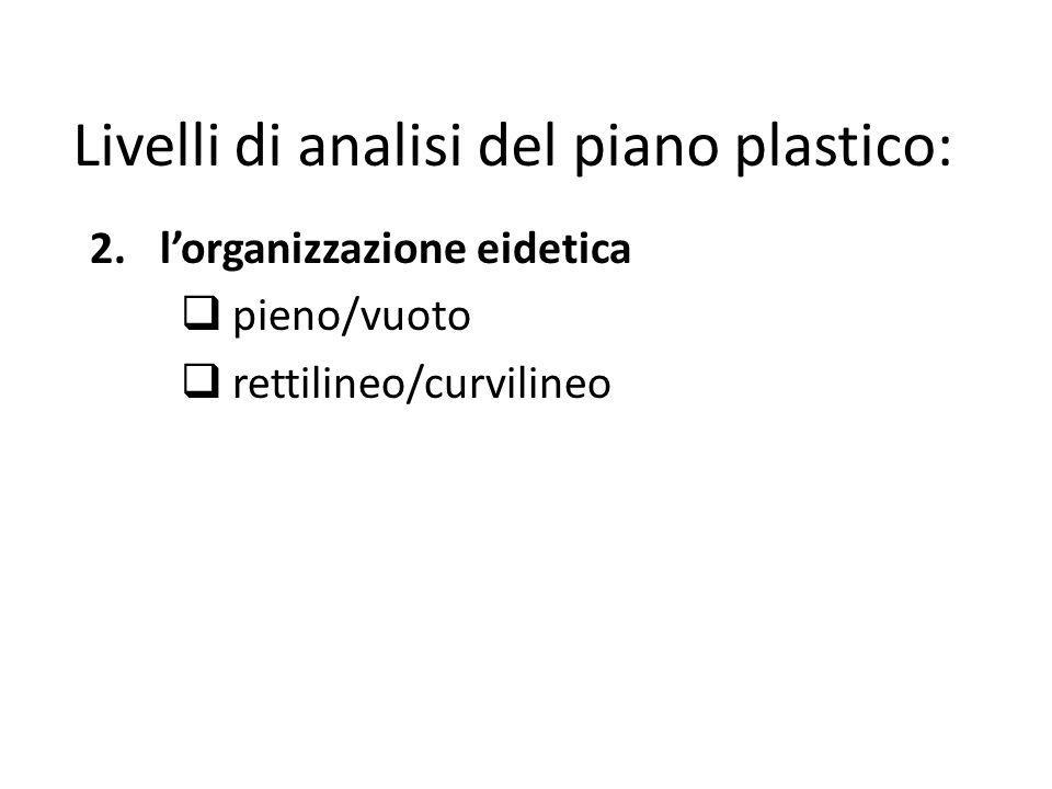 Livelli di analisi del piano plastico: 2. lorganizzazione eidetica pieno/vuoto rettilineo/curvilineo