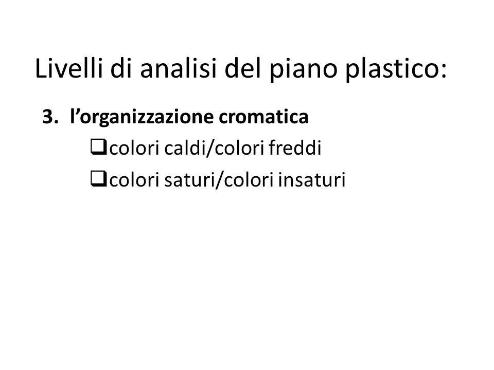 Livelli di analisi del piano plastico: 3.lorganizzazione cromatica colori caldi/colori freddi colori saturi/colori insaturi