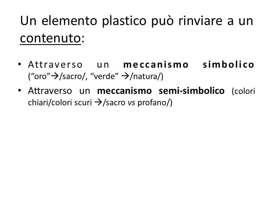 Un elemento plastico può rinviare a un contenuto: Attraverso un meccanismo simbolico (oro /sacro/, verde /natura/) Attraverso un meccanismo semi-simbo