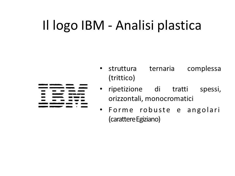 Il logo IBM - Analisi plastica struttura ternaria complessa (trittico) ripetizione di tratti spessi, orizzontali, monocromatici Forme robuste e angola