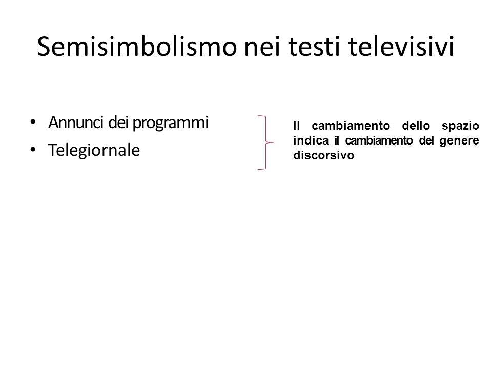 Semisimbolismo nei testi televisivi Annunci dei programmi Telegiornale Il cambiamento dello spazio indica il cambiamento del genere discorsivo