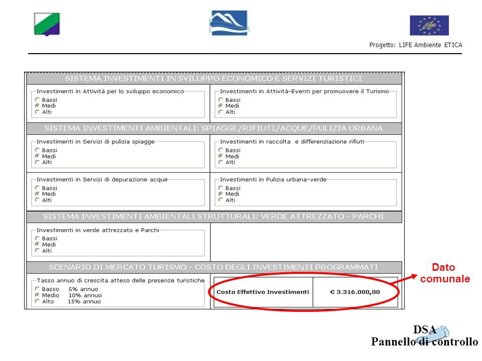 Progetto: LIFE Ambiente ETICA Dato comunale DSA Pannello di controllo