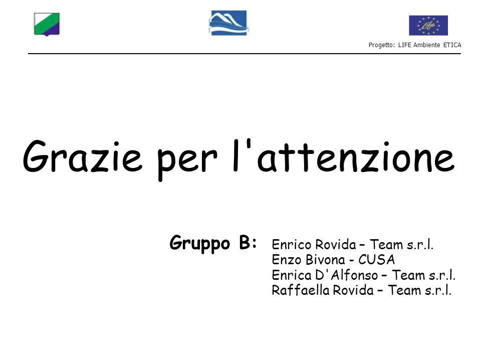 Grazie per l'attenzione Progetto: LIFE Ambiente ETICA Gruppo B: Enrico Rovida – Team s.r.l. Enzo Bivona - CUSA Enrica D'Alfonso – Team s.r.l. Raffaell