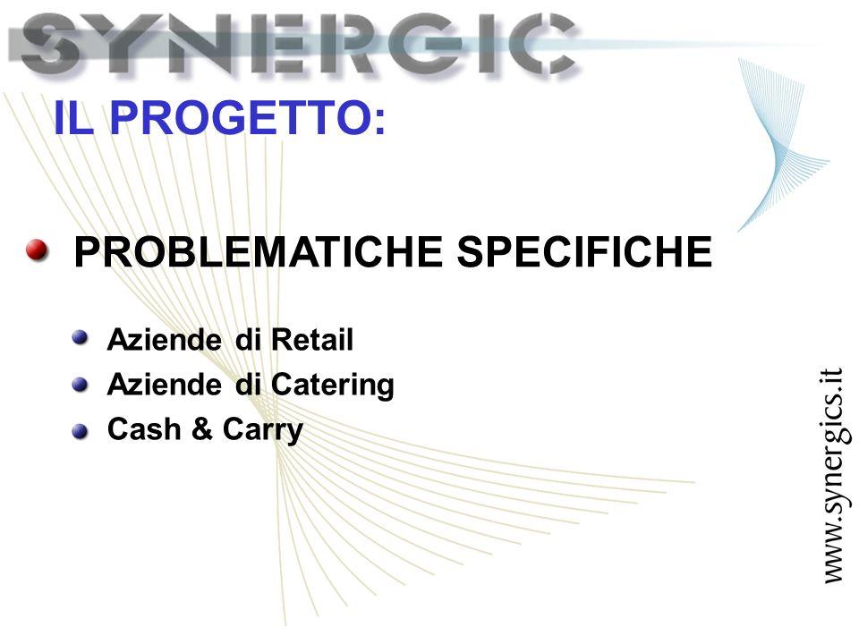 PROBLEMATICHE SPECIFICHE IL PROGETTO: Aziende di Retail Aziende di Catering Cash & Carry