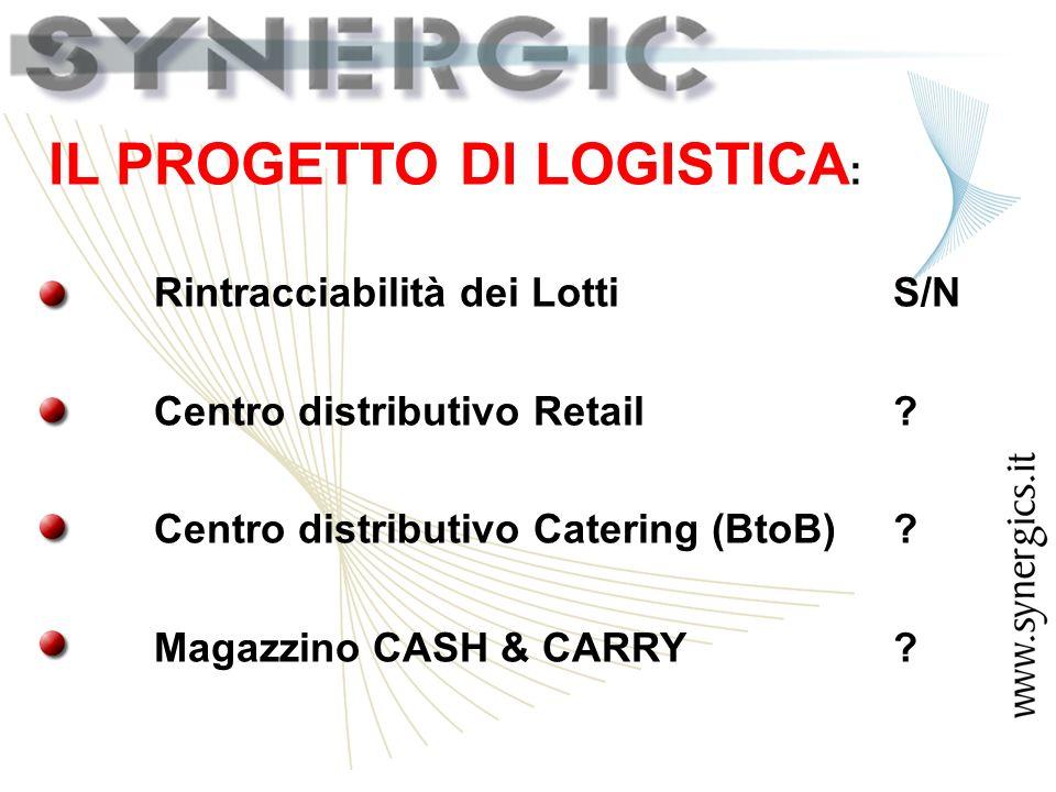 IL PROGETTO DI LOGISTICA : Rintracciabilità dei LottiS/N Centro distributivo Retail.