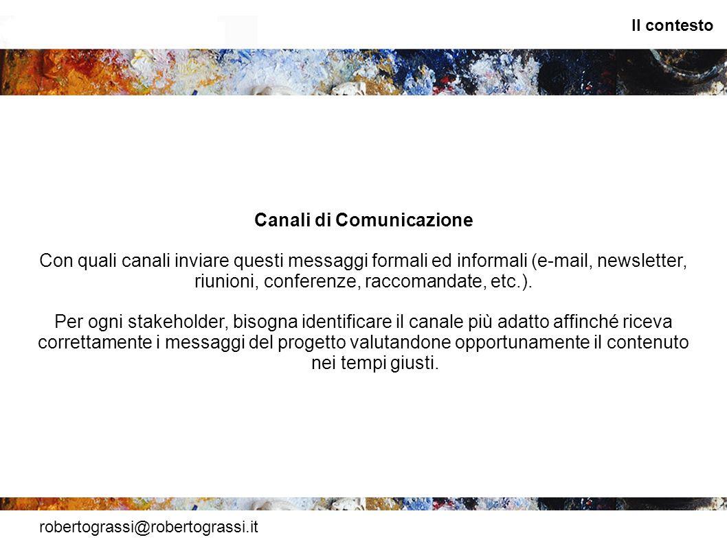robertograssi@robertograssi.it Il contesto Canali di Comunicazione Con quali canali inviare questi messaggi formali ed informali (e-mail, newsletter,