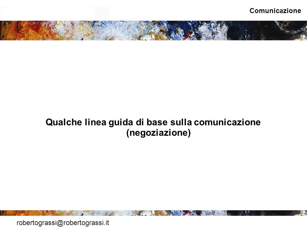 Comunicazione Qualche linea guida di base sulla comunicazione (negoziazione)