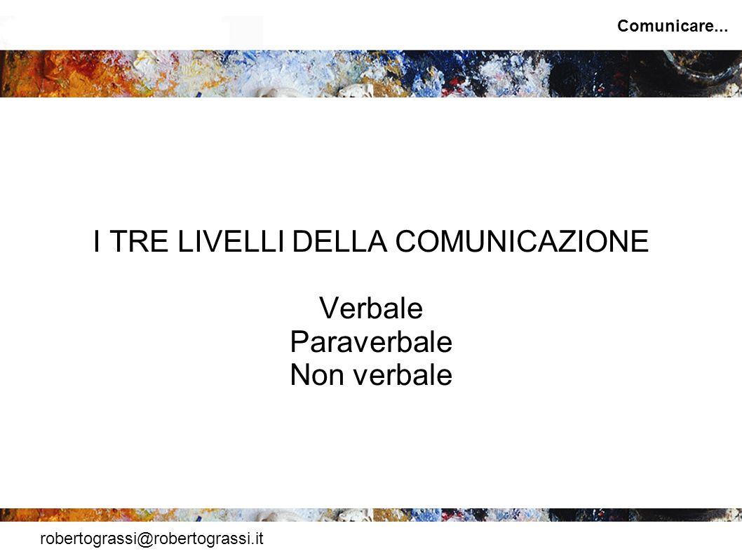 robertograssi@robertograssi.it Comunicare... I TRE LIVELLI DELLA COMUNICAZIONE Verbale Paraverbale Non verbale