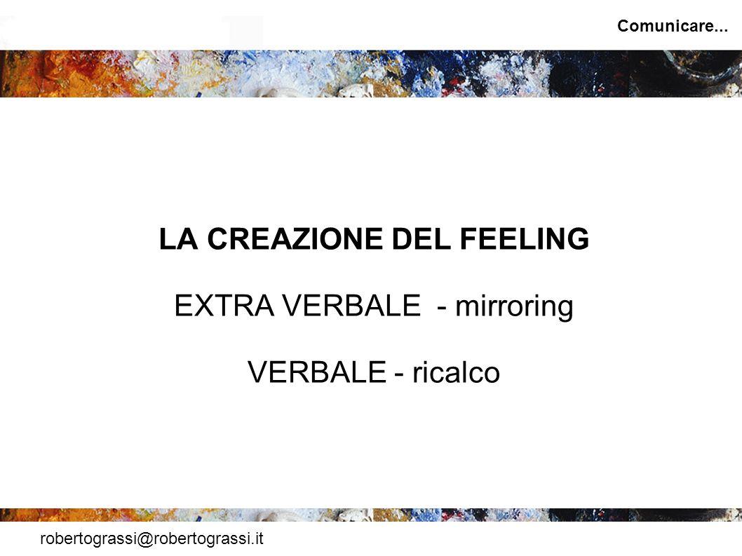 robertograssi@robertograssi.it Comunicare... LA CREAZIONE DEL FEELING EXTRA VERBALE - mirroring VERBALE - ricalco