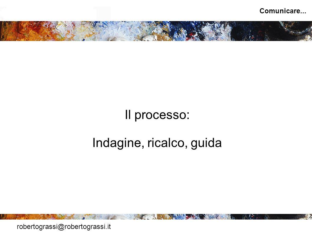 robertograssi@robertograssi.it Comunicare... Il processo: Indagine, ricalco, guida