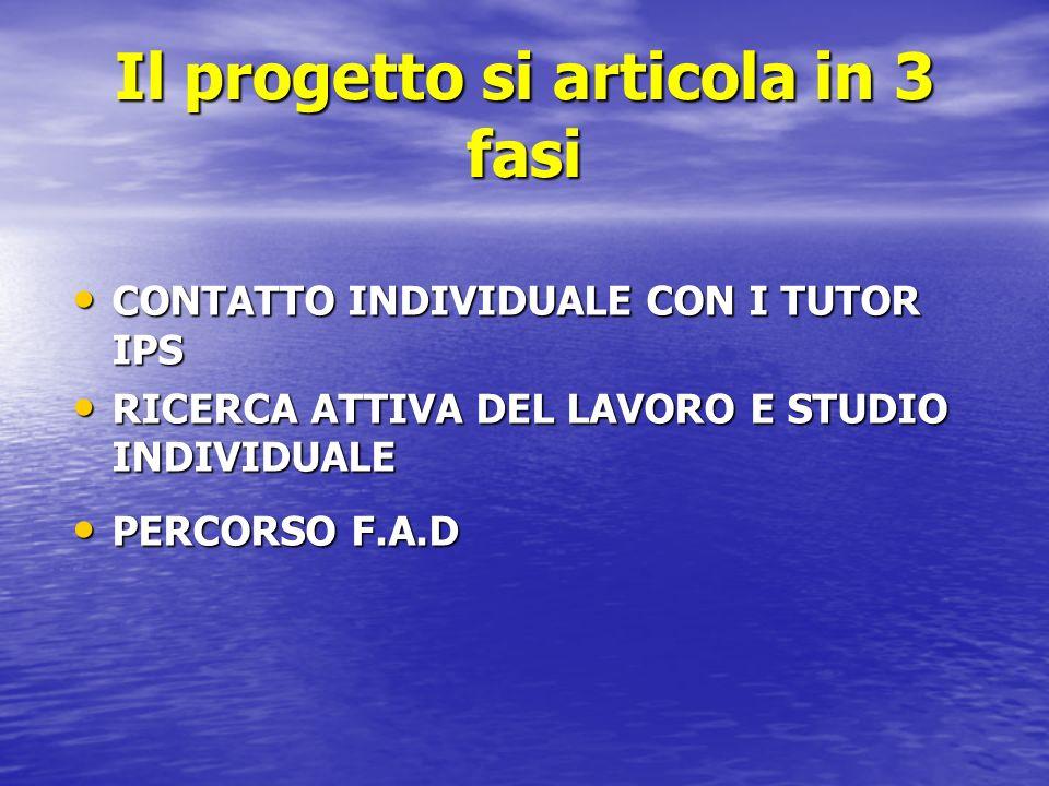 Il progetto si articola in 3 fasi CONTATTO INDIVIDUALE CON I TUTOR IPS RICERCA ATTIVA DEL LAVORO E STUDIO INDIVIDUALE PERCORSO F.A.D