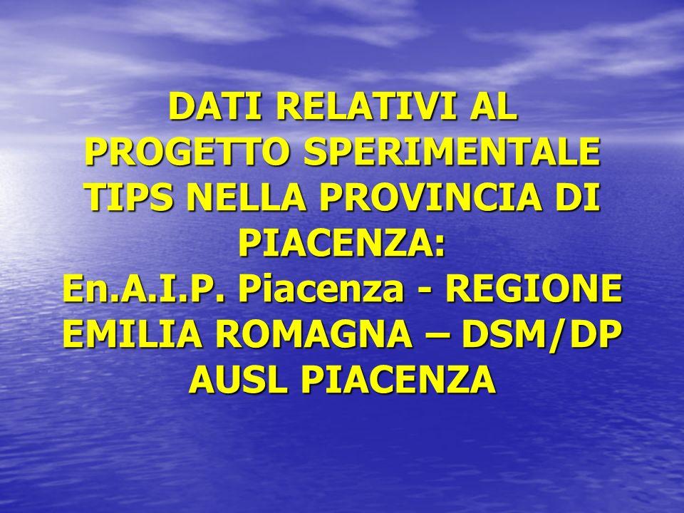 DATI RELATIVI AL PROGETTO SPERIMENTALE TIPS NELLA PROVINCIA DI PIACENZA: En.A.I.P. Piacenza - REGIONE EMILIA ROMAGNA – DSM/DP AUSL PIACENZA