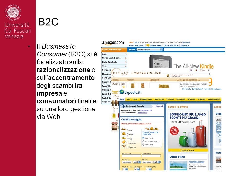 B2C Il Business to Consumer (B2C) si è focalizzato sulla razionalizzazione e sullaccentramento degli scambi tra impresa e consumatori finali e su una