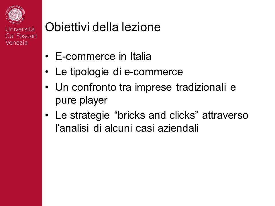 Obiettivi della lezione E-commerce in Italia Le tipologie di e-commerce Un confronto tra imprese tradizionali e pure player Le strategie bricks and cl