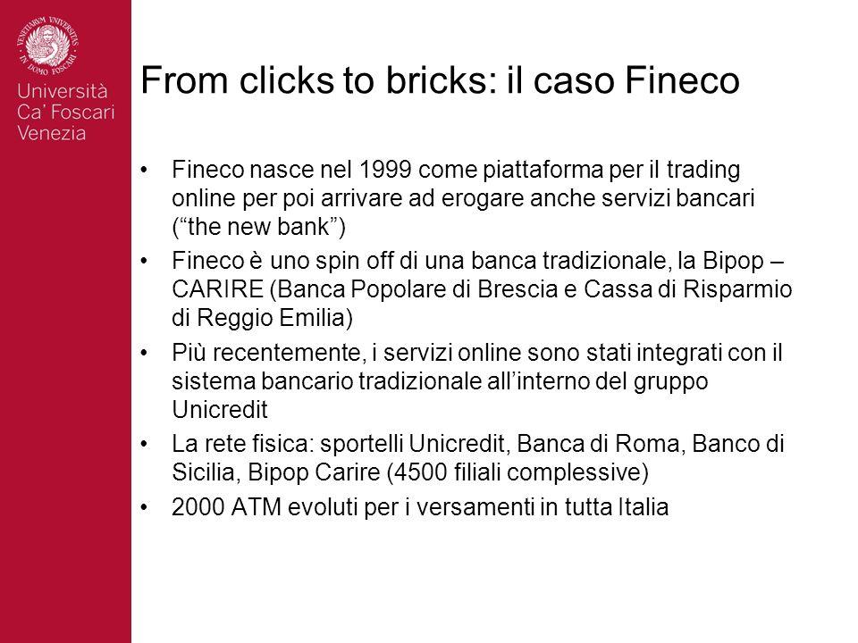 Fineco nasce nel 1999 come piattaforma per il trading online per poi arrivare ad erogare anche servizi bancari (the new bank) Fineco è uno spin off di
