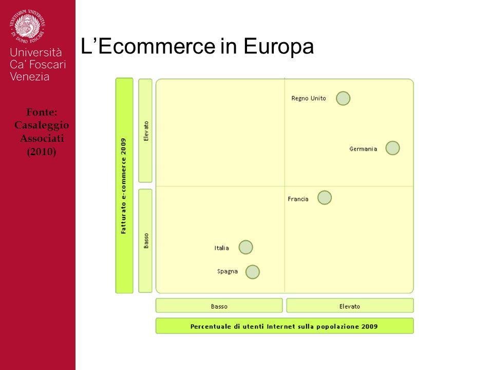 B2B Il Business to Business (B2B) si è tradotto nella definizione di mercati digitali (marketplace) con lobiettivo di ridurre i costi di transazione nel commercio tra imprese