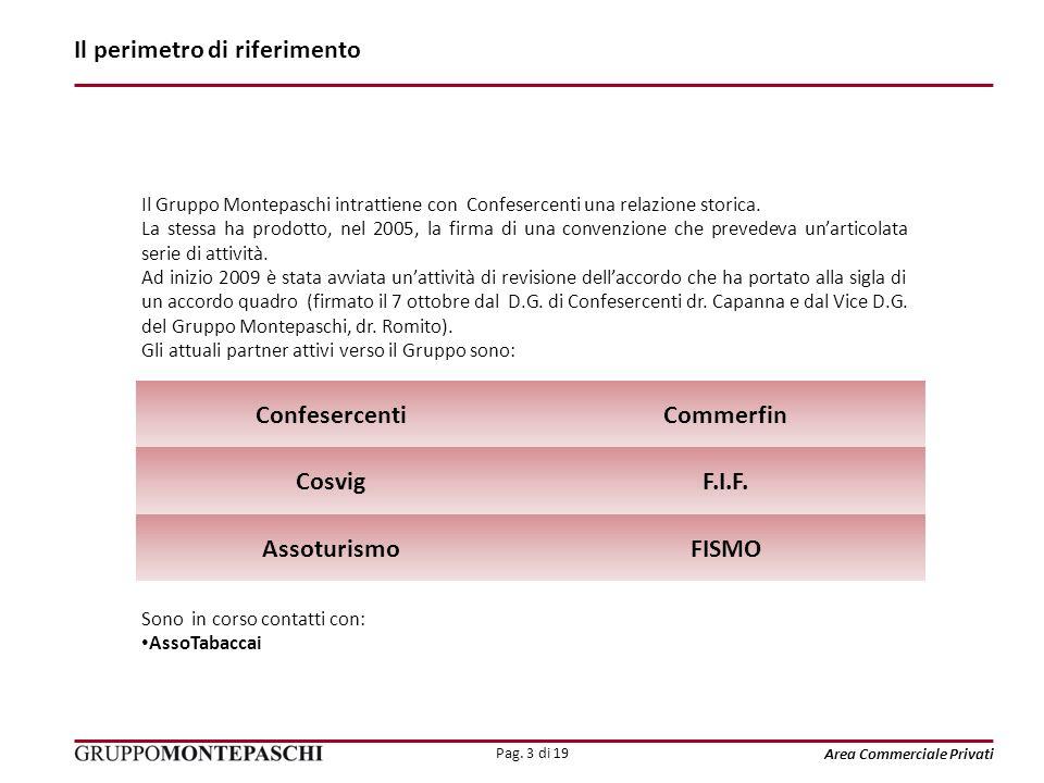 Pag. 3 di 19 Area Commerciale Privati Il perimetro di riferimento Il Gruppo Montepaschi intrattiene con Confesercenti una relazione storica. La stessa