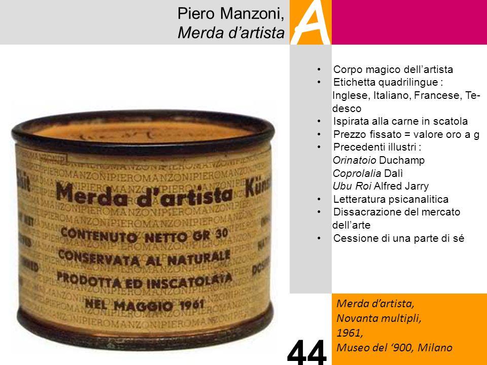 Piero Manzoni, Merda dartista A Merda dartista, Novanta multipli, 1961, Museo del 900, Milano 44 Corpo magico dellartista Etichetta quadrilingue : Ing