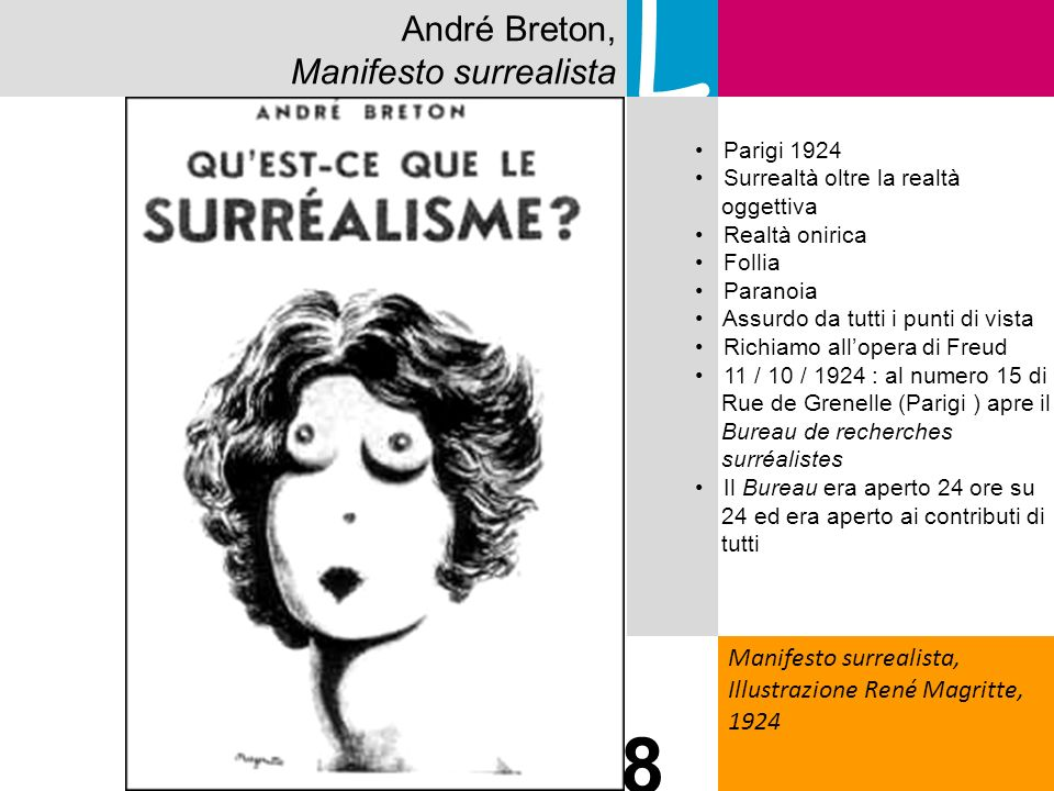 Primo Manifesto surrealista, André Breton L Primo Manifesto surrealista, 1924, Parigi 9 Automatismo psichico puro, attraverso il quale ci si propone di esprimere, con le parole o la scrittura o in altro modo, il reale funzionamento del pensiero.