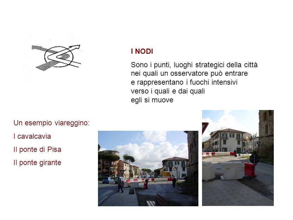 I NODI Sono i punti, luoghi strategici della città nei quali un osservatore può entrare e rappresentano i fuochi intensivi verso i quali e dai quali e