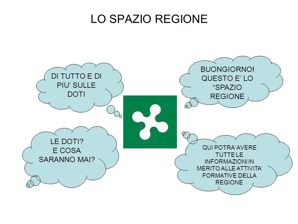 LO SPAZIO REGIONE BUONGIORNO.
