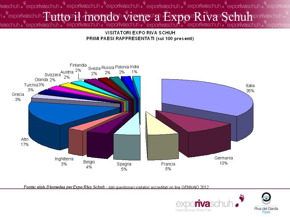 Tutto il mondo viene a Expo Riva Schuh