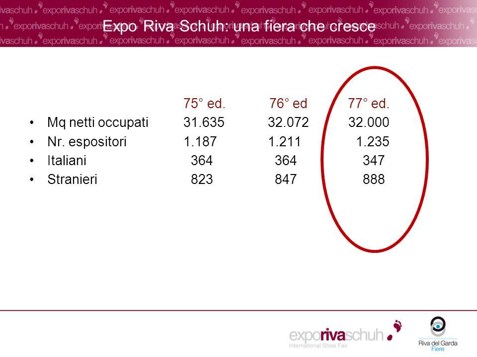Expo Riva Schuh, la fiera internazionale che apre il calendario delle presentazioni.