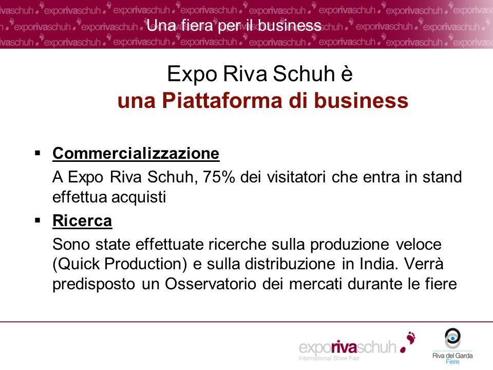 Una fiera per il business Expo Riva Schuh è una Piattaforma di business Commercializzazione A Expo Riva Schuh, 75% dei visitatori che entra in stand effettua acquisti Ricerca Sono state effettuate ricerche sulla produzione veloce (Quick Production) e sulla distribuzione in India.