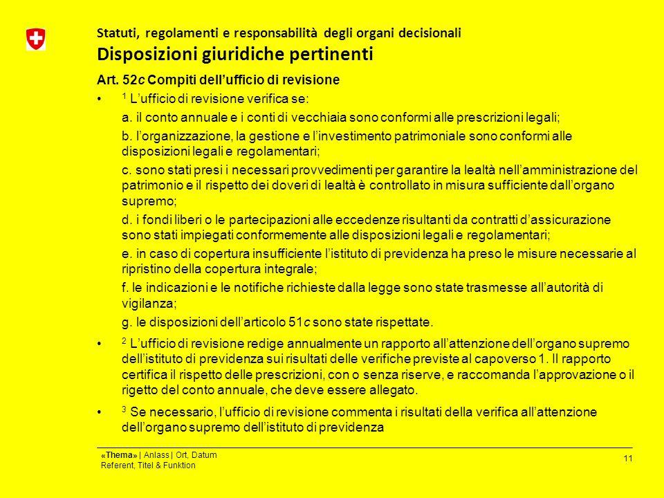 11 «Thema» | Anlass | Ort, Datum Referent, Titel & Funktion Statuti, regolamenti e responsabilità degli organi decisionali Disposizioni giuridiche pertinenti Art.