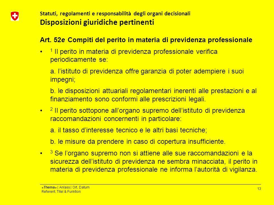 13 «Thema» | Anlass | Ort, Datum Referent, Titel & Funktion Statuti, regolamenti e responsabilità degli organi decisionali Disposizioni giuridiche pertinenti Art.