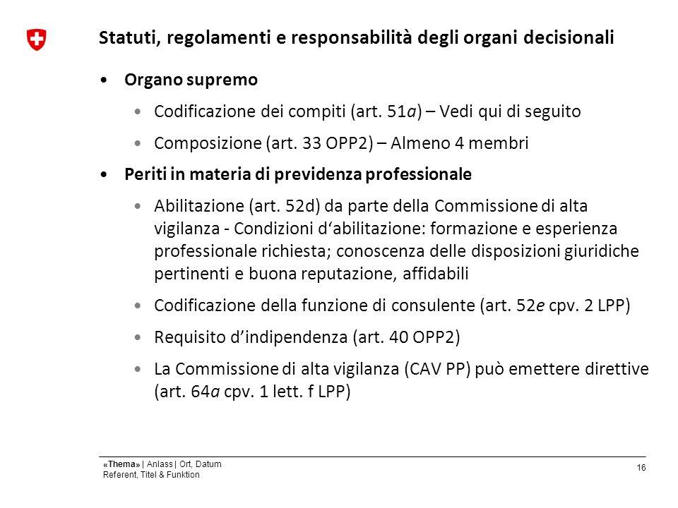 16 «Thema» | Anlass | Ort, Datum Referent, Titel & Funktion Statuti, regolamenti e responsabilità degli organi decisionali Organo supremo Codificazione dei compiti (art.