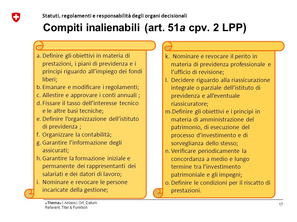 17 «Thema» | Anlass | Ort, Datum Referent, Titel & Funktion Compiti inalienabili (art.