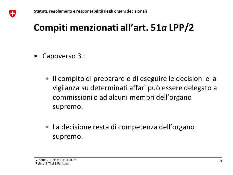 21 «Thema» | Anlass | Ort, Datum Referent, Titel & Funktion Compiti menzionati allart.