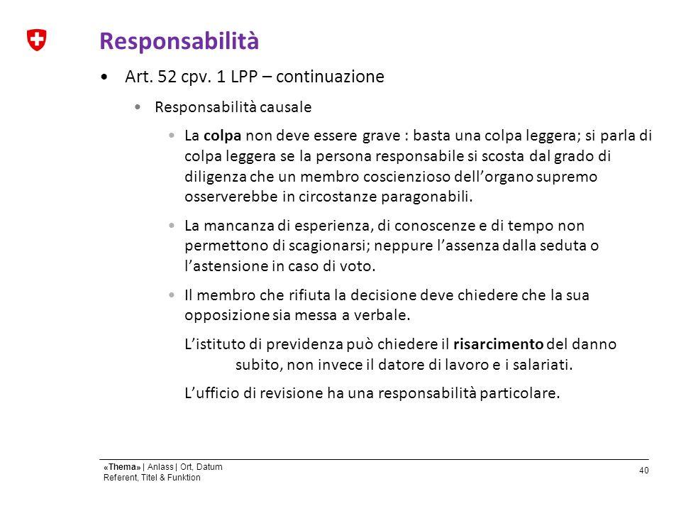 40 «Thema» | Anlass | Ort, Datum Referent, Titel & Funktion Responsabilità Art.