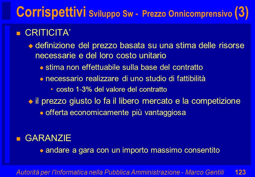 Autorità per l'Informatica nella Pubblica Amministrazione - Marco Gentili123 Corrispettivi Sviluppo Sw - Prezzo Onnicomprensivo (3) n CRITICITA u defi