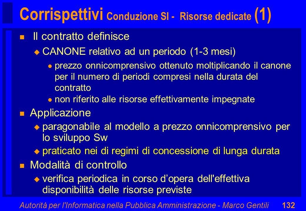 Autorità per l'Informatica nella Pubblica Amministrazione - Marco Gentili132 Corrispettivi Conduzione SI - Risorse dedicate (1) n Il contratto definis