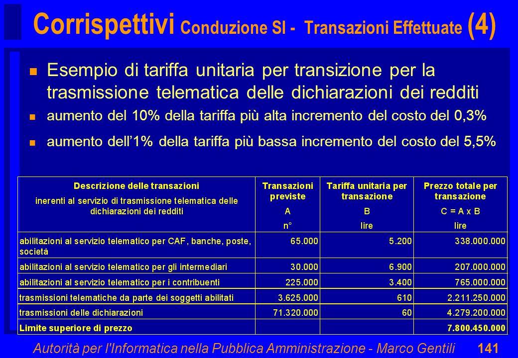 Autorità per l'Informatica nella Pubblica Amministrazione - Marco Gentili141 Corrispettivi Conduzione SI - Transazioni Effettuate (4) n Esempio di tar