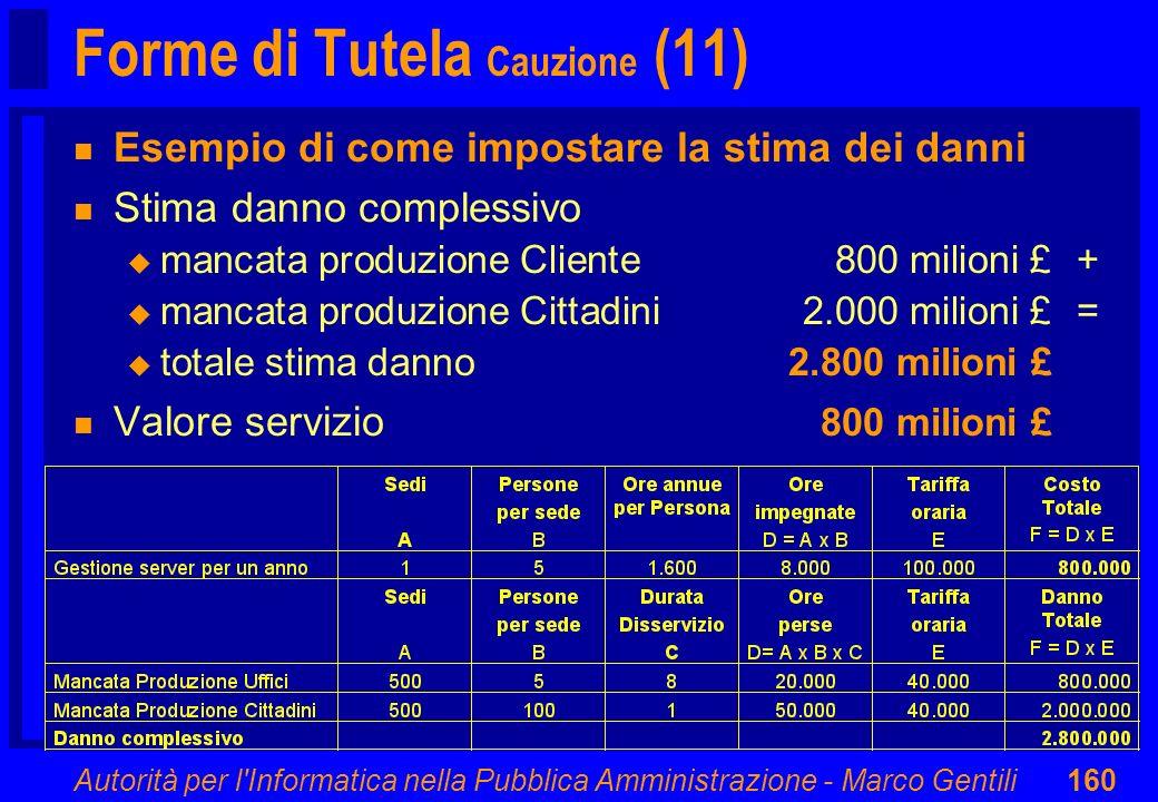 Autorità per l'Informatica nella Pubblica Amministrazione - Marco Gentili160 Forme di Tutela Cauzione (11) n Esempio di come impostare la stima dei da