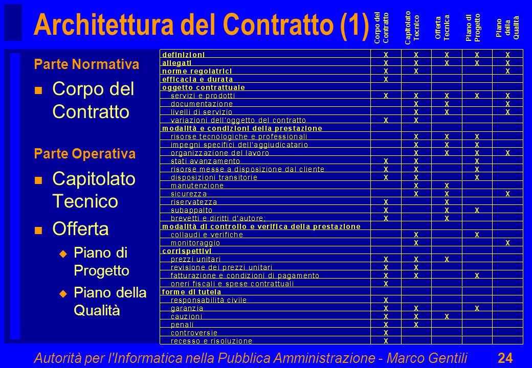 Autorità per l'Informatica nella Pubblica Amministrazione - Marco Gentili24 Architettura del Contratto (1) Parte Normativa n Corpo del Contratto Parte