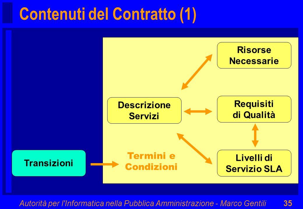 Autorità per l'Informatica nella Pubblica Amministrazione - Marco Gentili35 Contenuti del Contratto (1) Descrizione Servizi Risorse Necessarie Livelli