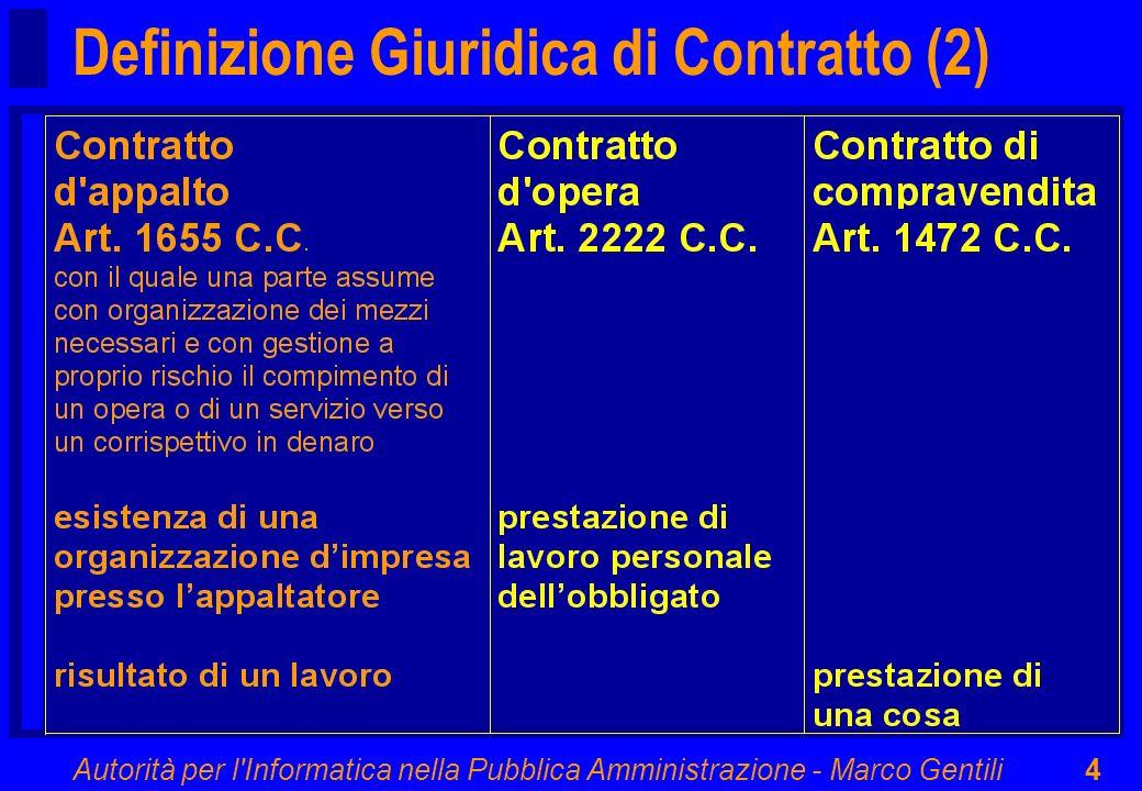 Autorità per l Informatica nella Pubblica Amministrazione - Marco Gentili35 Contenuti del Contratto (1) Descrizione Servizi Risorse Necessarie Livelli di Servizio SLA Requisiti di Qualità Termini e Condizioni Transizioni