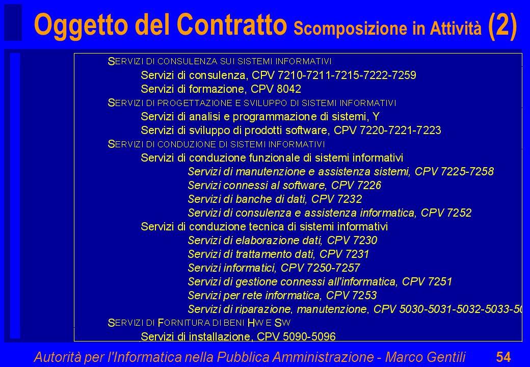 Autorità per l'Informatica nella Pubblica Amministrazione - Marco Gentili54 Oggetto del Contratto Scomposizione in Attività (2)