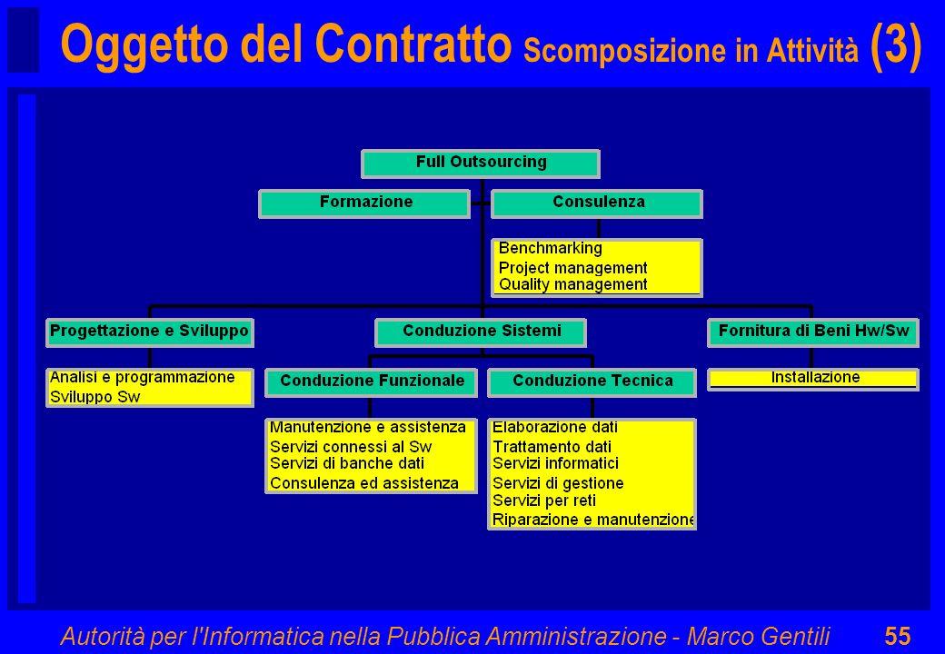 Autorità per l'Informatica nella Pubblica Amministrazione - Marco Gentili55 Oggetto del Contratto Scomposizione in Attività (3)