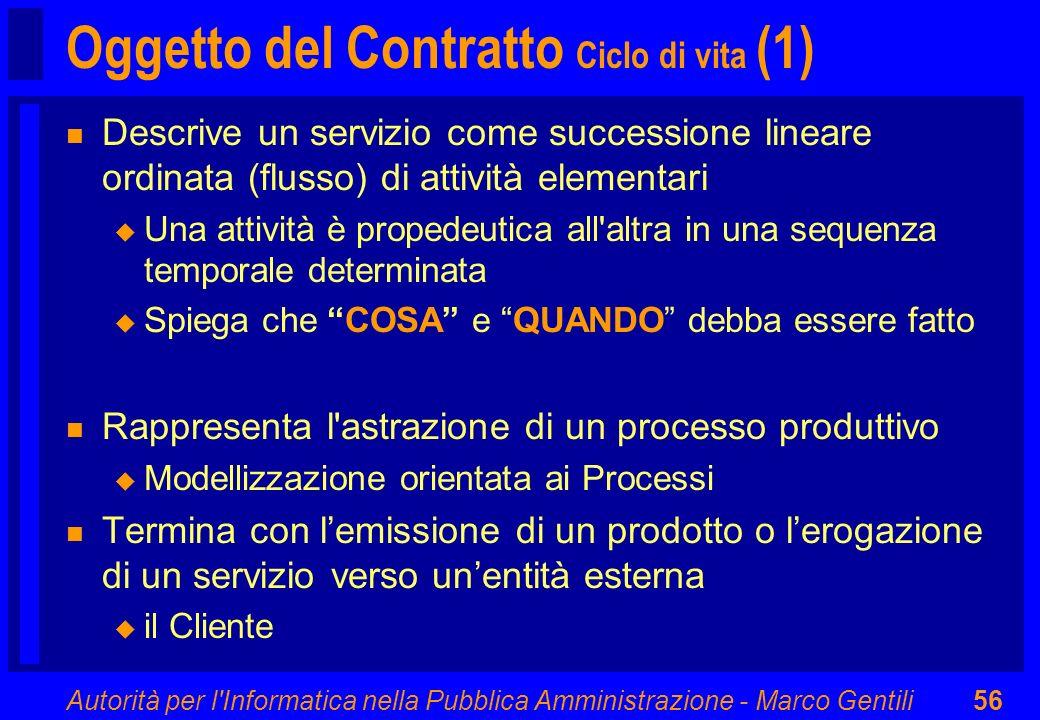 Autorità per l'Informatica nella Pubblica Amministrazione - Marco Gentili56 Oggetto del Contratto Ciclo di vita (1) n Descrive un servizio come succes