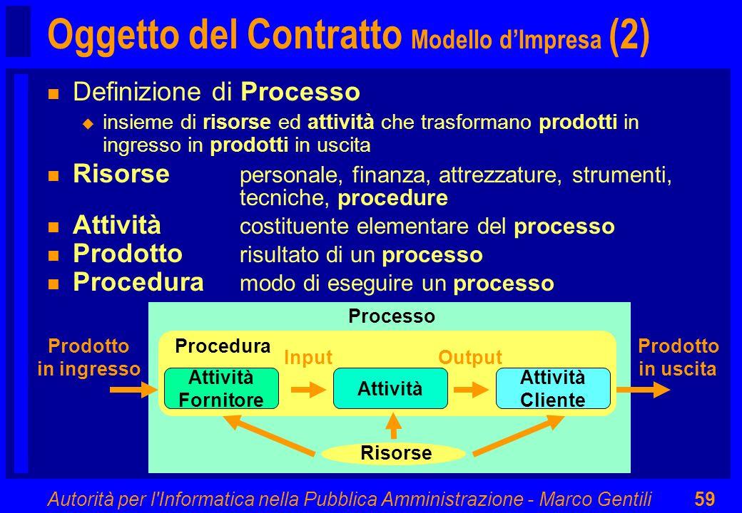 Autorità per l'Informatica nella Pubblica Amministrazione - Marco Gentili59 Oggetto del Contratto Modello dImpresa (2) n Definizione di Processo u ins