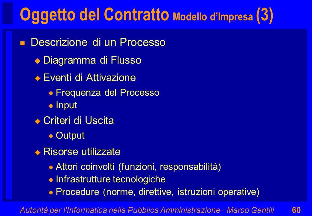 Autorità per l'Informatica nella Pubblica Amministrazione - Marco Gentili60 Oggetto del Contratto Modello dImpresa (3) n Descrizione di un Processo u