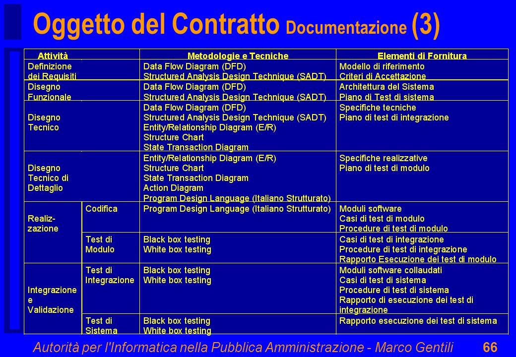 Autorità per l'Informatica nella Pubblica Amministrazione - Marco Gentili66 Oggetto del Contratto Documentazione (3)